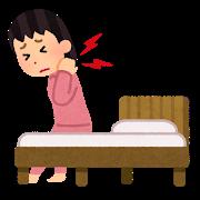 睡眠中の身体変化